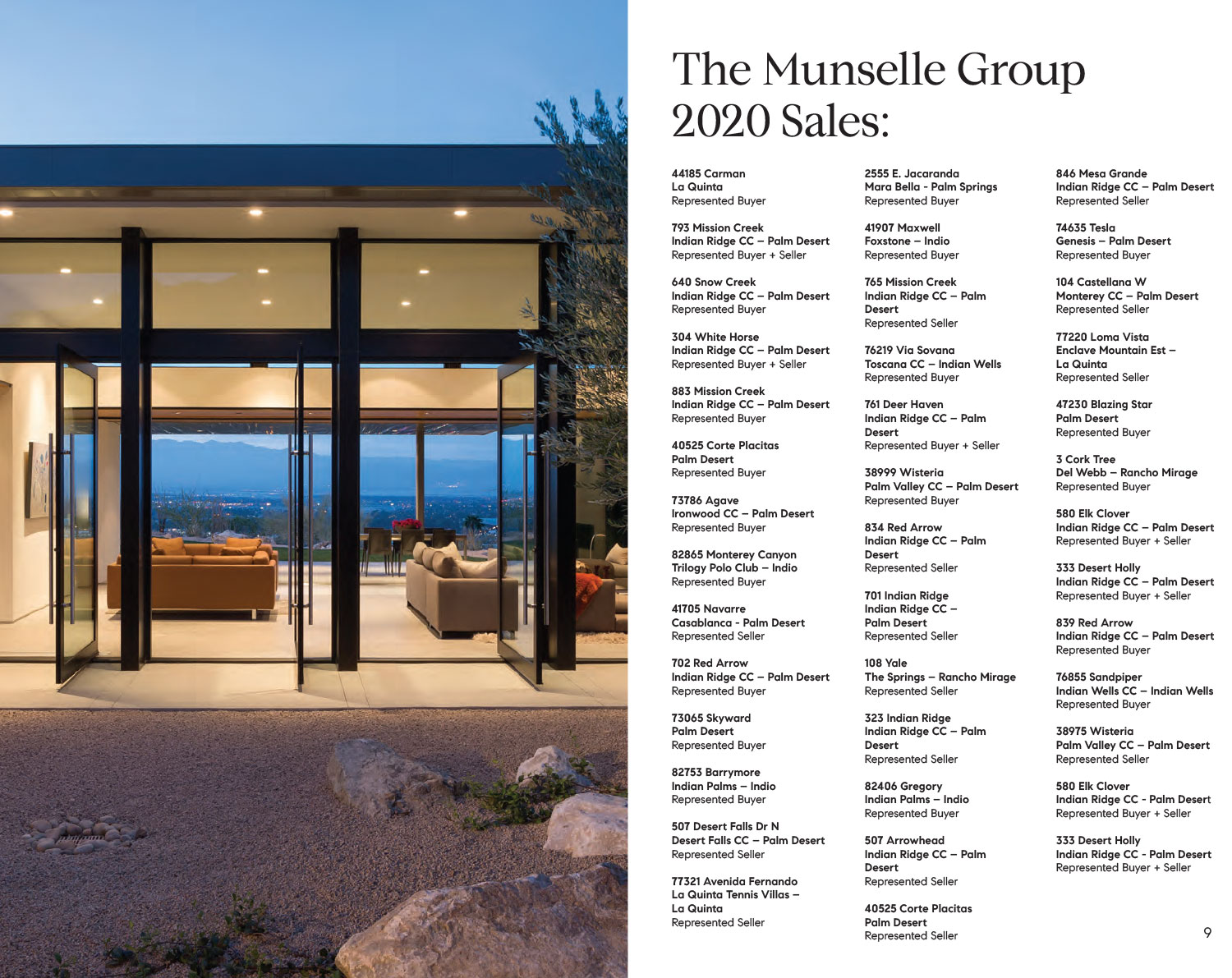 The Munselle Group 2020 Sales
